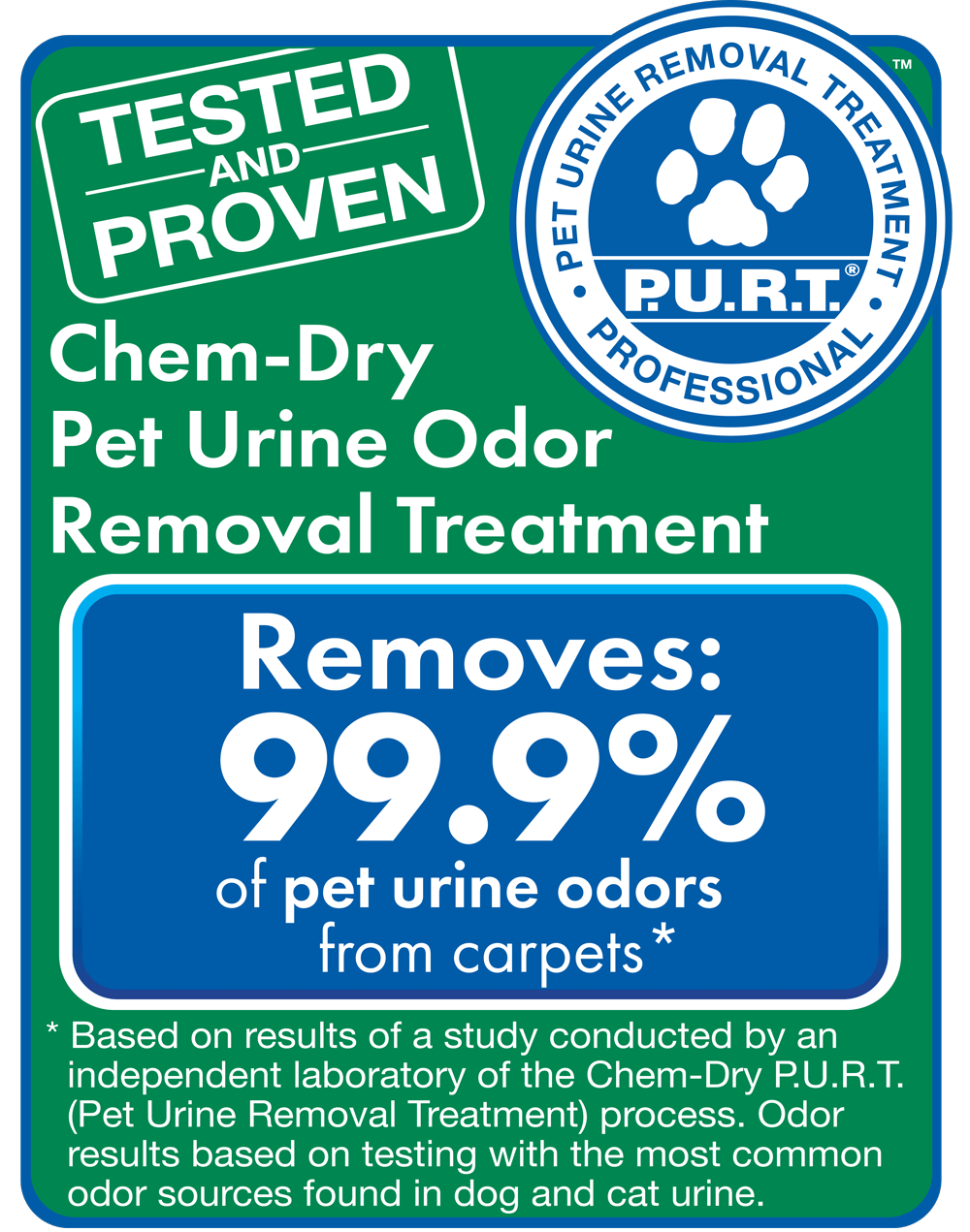 removes 99.9% of odors and 99.2% of bacteria from pet urine